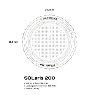 Growking - SOLaris | Solar Spectrum | 200W
